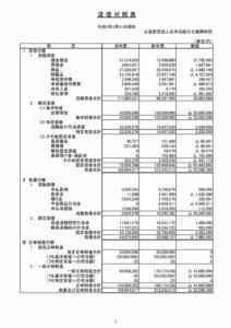 令和2年度 決算書(PDF)